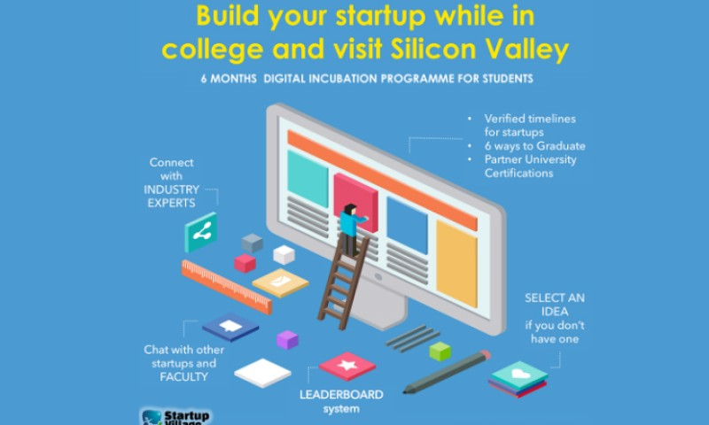 Kochi based Startup Village's SV. CO joins up with Facebook to promote student entreprenuership